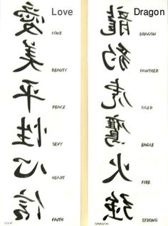 As the chinese tattoo letters, the Chinese language has no alphabets, you can not get a simple translation to say what you wanted it to. Description from bodygrafixtattoo.com. I searched for this on bing.com/images