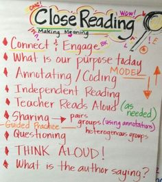 Close reading anchor chart -  image only