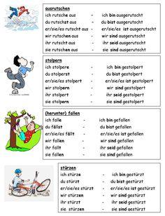 Képes Nyelvtanulás | Német Tanulás