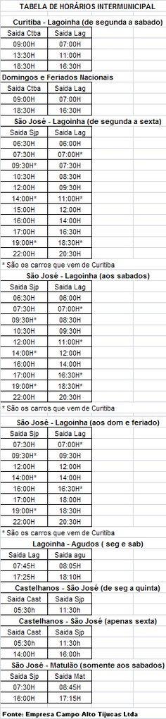 Tijucas do SUL - Um paraíso a apenas 50 minutos de Curitiba!: HORÁRIOS DE ÔNIBUS