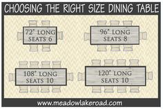 Guidelines for how many people a rectangular or oval dining table can comfortably seat...because it's not just about looks when it comes to choosing a new table | Meadow Lake Road