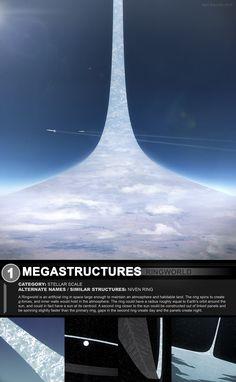 Megastructures 1 Ringworld, Neil Blevins on ArtStation at https://www.artstation.com/artwork/rONRa