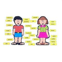 Tic escuchar vocabulario todo el cuerpo  Tambien en http://frances5jbenavente.blogspot.com.es/2009/05/le-corps.html