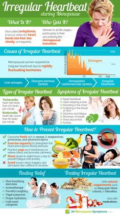 is a common symptom many women experience during This cardiovascular phenomenon is often prompted by changing estrogen levels, which naturally occur as a woman approaches menopause. Click our and learn more! Menopause Diet, Menopause Relief, Menopause Symptoms, Low Estrogen Symptoms, Early Menopause, Yoga, Irregular Heartbeat, In A Heartbeat, How To Stay Healthy