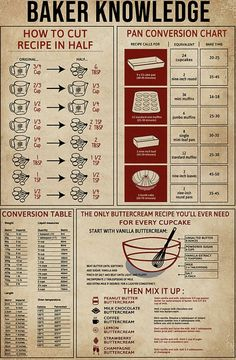 Kitchen Cheat Sheets, Half And Half Recipes, Cooking Measurements, Food Facts, Useful Life Hacks, No Cook Meals, Cooking Tips, Baking Recipes, Just In Case
