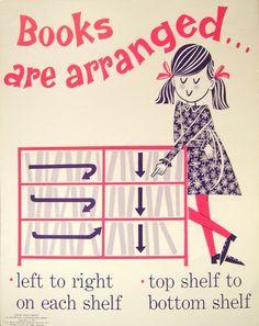 Books are arranged...