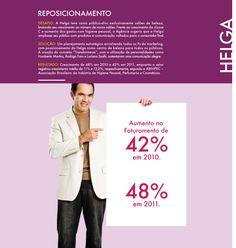 Com o reposicionamento da marca, a Helga cresceu 48% em 2011.