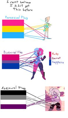 A stretch but ok>>>> personally I don't think Pearl displays interest in any male character (or any character with male pronouns)
