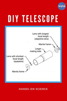 307 best nasa for educators images on pinterest in 2018 diy telescope grades 9 12 with the building a telescope activity students use mailing tubes convex lenses and other household items to build fandeluxe Choice Image
