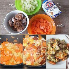 #Wikinger- Topf #Kohlrabi #Möhren #Karotten #Sahne #Schlagsahne #Frikadellen #Klops #meatballs #carrot #cream  Imitated? -> please link me and turn on notification.⬆ #stepbystep #stepbystepcooking #lowcarbrecipes #lowcarbrezept #food #lowcarb #lowcarblifestyle #lowcarblife #lowcarbfood #lchp #lchf #instadaily #foodporn #instafood #fitfam #mecfs #mecfsgermany #mecfsdeutschland #cfsme