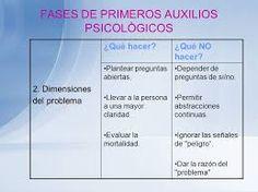 Resultado de imagen para primeros auxilios psicologicos pdf