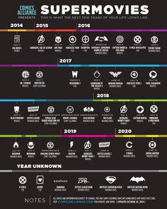 Películas de superhéroes para los próximos años
