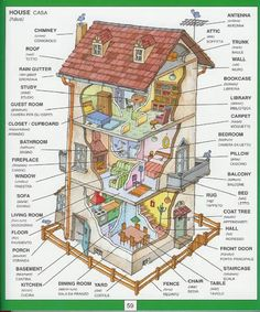 Resultado de imagen para vocabulary house