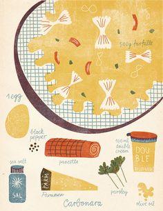 Barbara Dziadosz is offline Pinterest Instagram, Love Illustration, Food Drawing, Food Diary, Macaron, Food Illustrations, Amazing Art, Fine Art Prints, Floral Prints