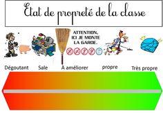 Outil visuel pour que les élèves gèrent eux même la propreté de la classe