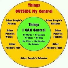 Outside of my control