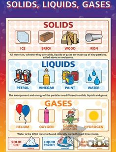 Science Solids, Liquids, Gases States of matter Science Activities For Kids, Science Experiments Kids, Science Lessons, Science Projects, Science Chart, Science Anchor Charts, Science Worksheets, Elementary Science, Science Classroom