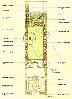 Amazing garden designs on this site!