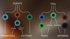 See related links to what you are looking for. Deep Autumn, Deep Winter, Brown Hair Cuts, Seasonal Color Analysis, Fall Color Palette, Personal Image, Advanced Style, Just Girl Things, Fashion Lighting