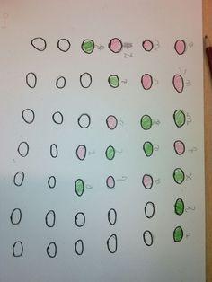 Vier op een rij: Teken op een papier allemaal rondjes. Daarna om de beurt de rondjes inkleuren, en wie het eerst vier op een rij heeft wint! Je kunt letters onder de rondjes schrijven die je gekleurd hebt, en hiermee proberen zoveel mogelijk woorden te maken...
