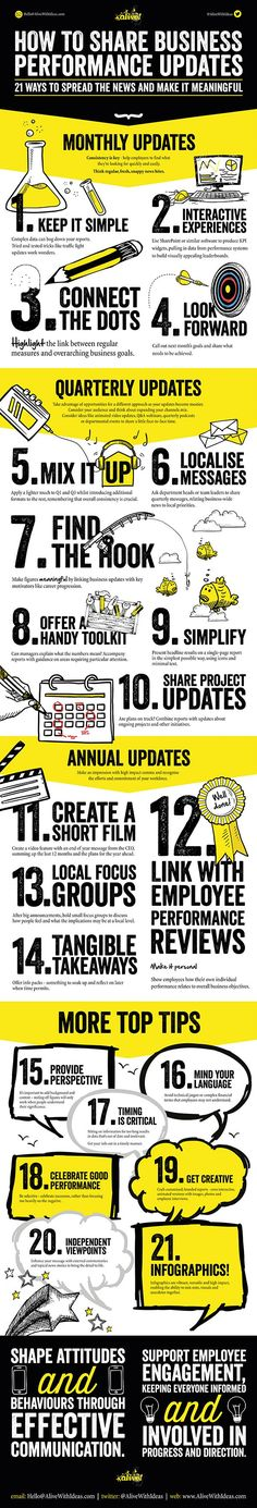 Ways to share Business performance Updates #Infographics