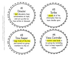 Use this simple tool to assign your students roles within their small cooperative learning groups. **These badges can be laminated, hole-punched and used as necklaces, taped onto tables or desks, or simply passed out to students prior to a group activity. Teaching Activities, Classroom Activities, Teaching Resources, Leadership Activities, Teaching Ideas, Classroom Fun, Classroom Organization, Classroom Management, Organizing Tools