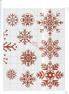 Snowflake charts