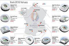 Jelang Pembukaan Piala Eropa, 90.000 Pasukan Disiagakan - UEFA Euro 2016