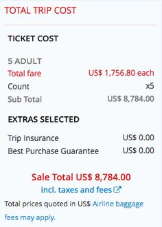 This is the total cost of the airfares from Sydney (Australia) to Cairo (Egypt) for a group of 5 adults.