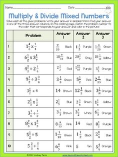 Education Discover Fraction Operations Coloring Pages Mini Bundle Math Worksheets Math Resources Math For Graders Learning Websites For Kids Operations With Fractions Math Cheat Sheet Math Vocabulary Maths Math Formulas Math Worksheets, Math Resources, Math Activities, Operations With Fractions, Math Fractions, Math Math, Math For 6th Graders, Cool Math Tricks, Learning Websites For Kids