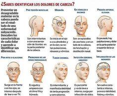 Hay que aprender a diferenciar los tipos de dolores de cabeza y detectar si hay enfermedades.