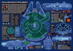 Portfolio - Star Wars Blueprints