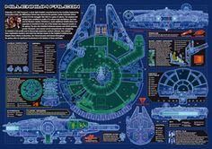 Portfolio - Star Wars Blueprints