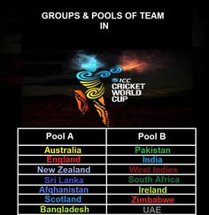 Teams Pool for World Cup