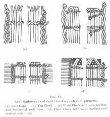 taniko patterns and meanings Flax Weaving, Loom Weaving, Basket Weaving, Finger Weaving, Types Of Weaving, Polynesian Art, Broomstick Lace, Maori Designs, Maori Art