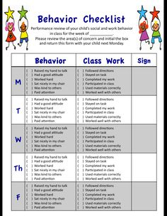 Behavior Intervention Plan Template  Seth    Behavior