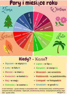 Seasons and months English Teaching Materials, Teaching English, Learn Polish, Polish Words, Learn Turkish Language, Polish Language, Study Organization, Learn Russian, Language Study