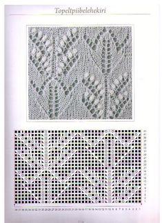 """Photo from album """"Haapsalu sall"""" on Yandex. Lace Knitting Stitches, Lace Knitting Patterns, Knitting Charts, Lace Patterns, Stitch Patterns, Tricot D'art, Knitting Projects, Knit Crochet, Knit Lace"""