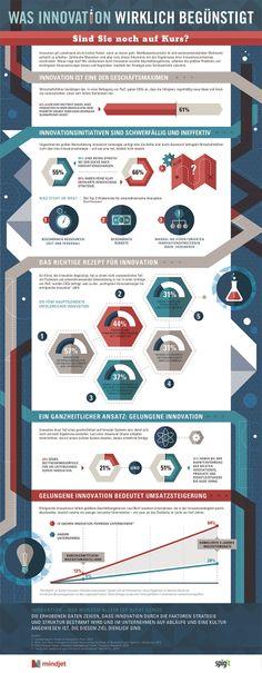5 Faktoren, die Innovationen & kreative Ideen fördern