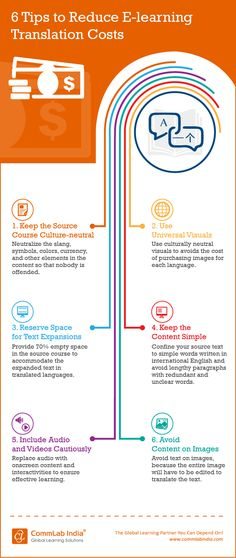 6 Tips to Reduce E-learning Translation Costs [Infographic]