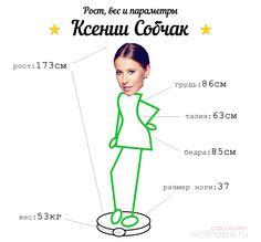 Вес и рост Ксении Собчак