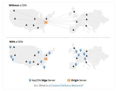 Use a Content Delivery Network to Promote Posts Based on Users' Locations #Constellatio #Agency