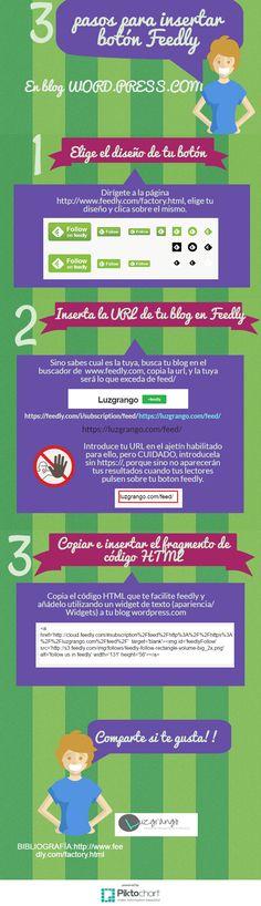 3 pasos para insertar botón Feedly en WordPress.com