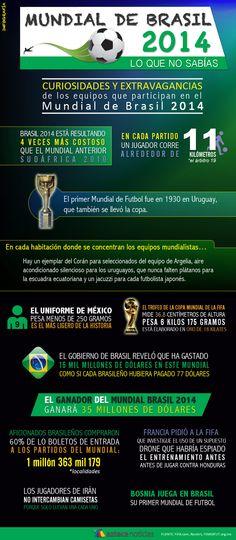 Mundial Brasil 2014, lo que no sabías