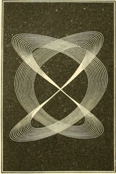 Sound vibration. Sound and music. 1892.