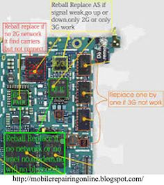 nokia c5 circuit diagram electrical work wiring diagram u2022 rh wiringdiagramshop today Nokia C7 Nokia 5