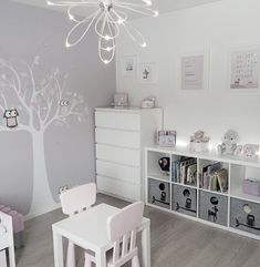 "882 mentions J'aime, 40 commentaires - Fru Josefsen (@frujosefsen) sur Instagram : ""Girly room"""