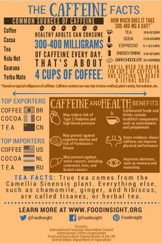 Love coffee, tea, and chocolate? Learn some cool facts about caffeine, the