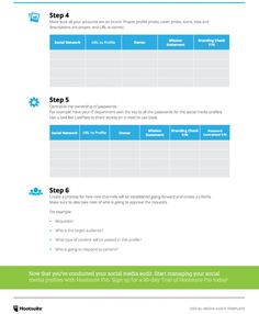 How to create a social media marketingplan in 6 easy steps-thanks Hootsuite U!