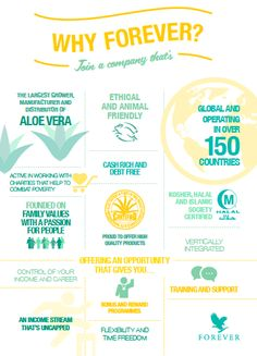 Distributor Forever Living Products Look better, feel better with Aloe vera Forever Aloe Lips, Aloe Vera Gel Forever, Forever Living Aloe Vera, Motivational Skills, Forever Living Business, Oriflame Beauty Products, Birthday Quotes For Him, Gernal Knowledge, Millionaire Quotes